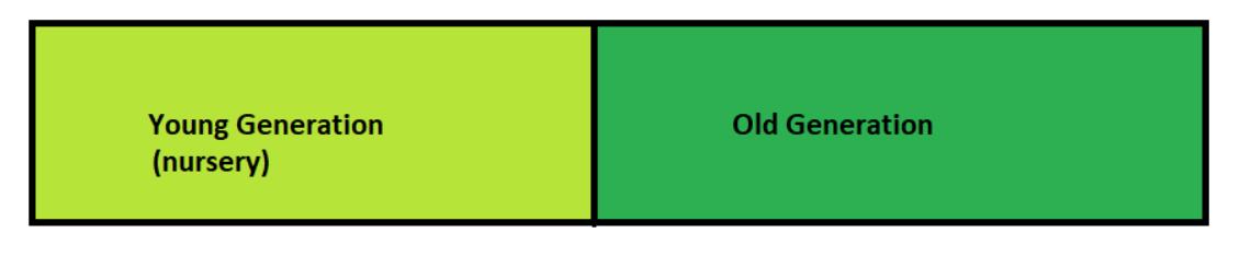 Java8中的元空间metaspace及其示例