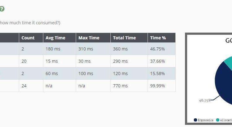 Java8如何在运行时找出元空间metaspace的大小