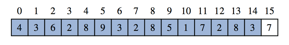 Java递归函数与算法讲解系列三