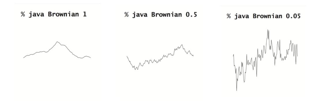 Java递归算法讲解二