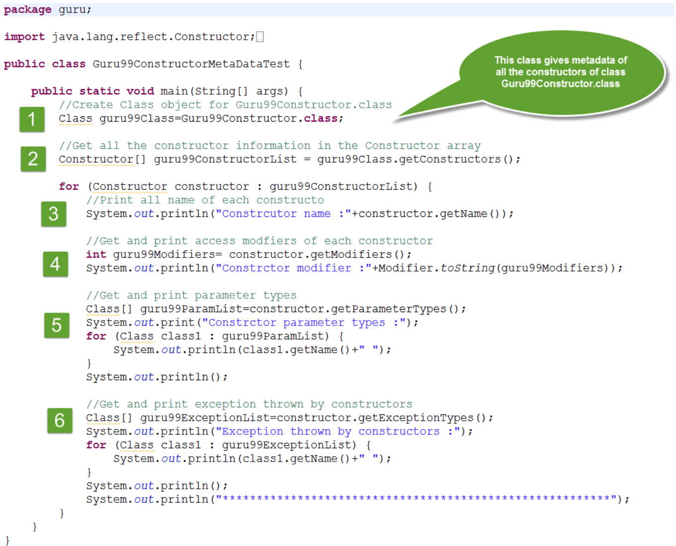 Java反射API教程及示例