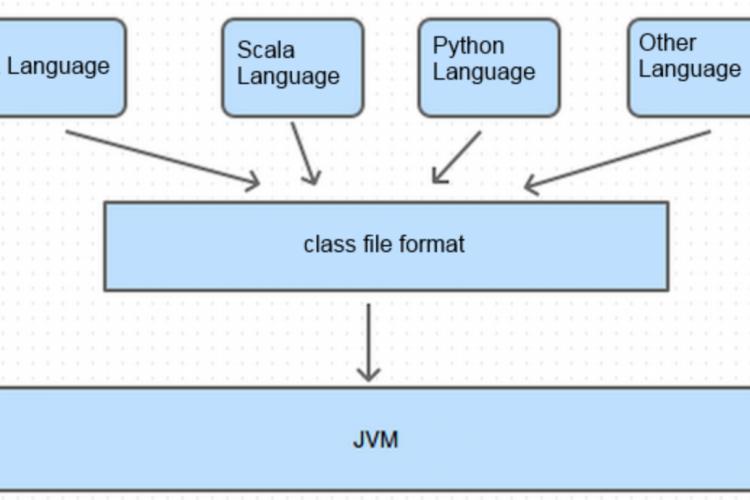Java反射机制讲解及代码示例
