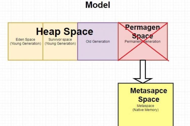 JVM元空间metaspace溢出