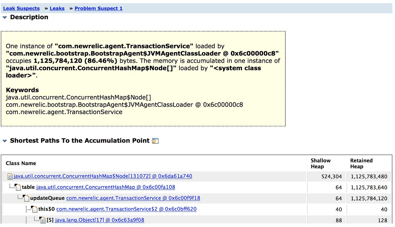 使用Eclipse内存分析工具定位内存泄漏和OutOfMemoryError问题