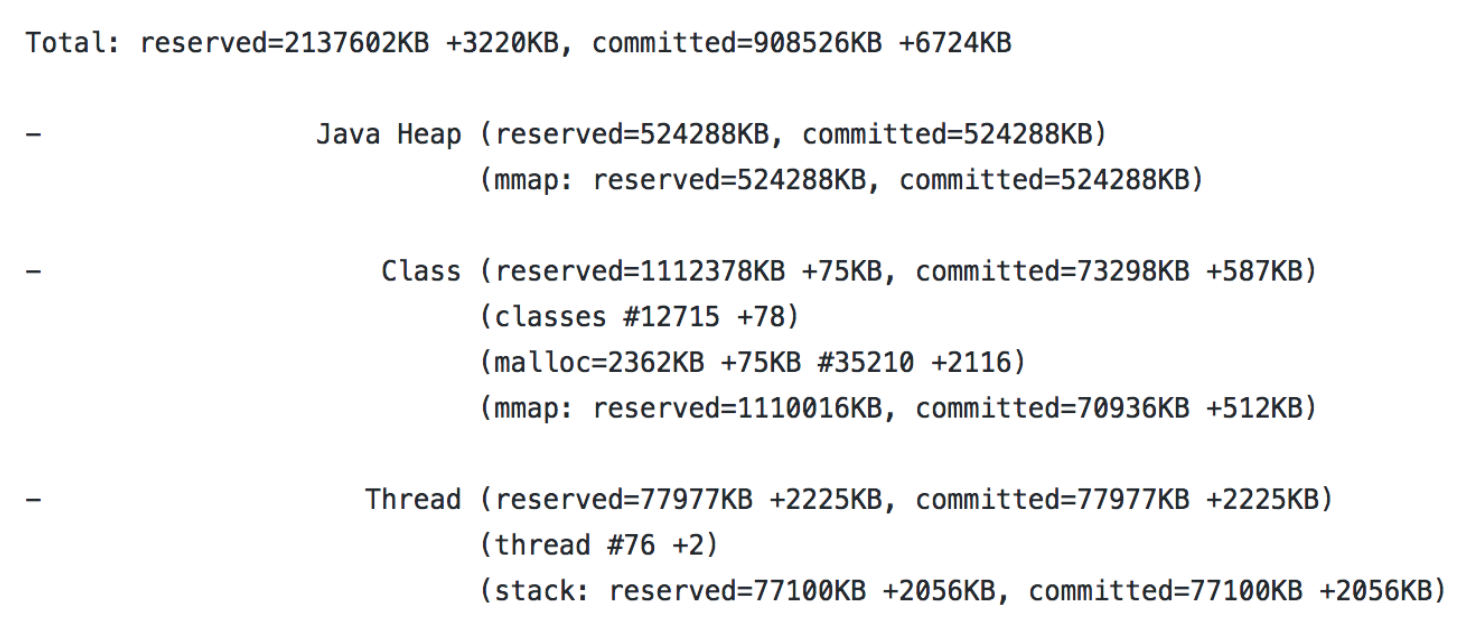 排查Elasticsearch本机内存泄漏