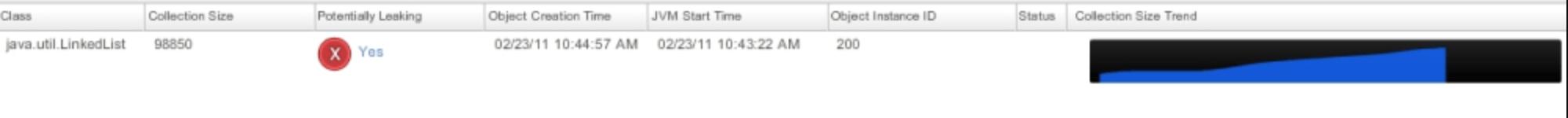 在Java运行时定位内存泄露