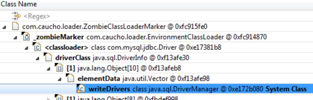 Classloader类加载器引起元空间Metaspace的内存泄露