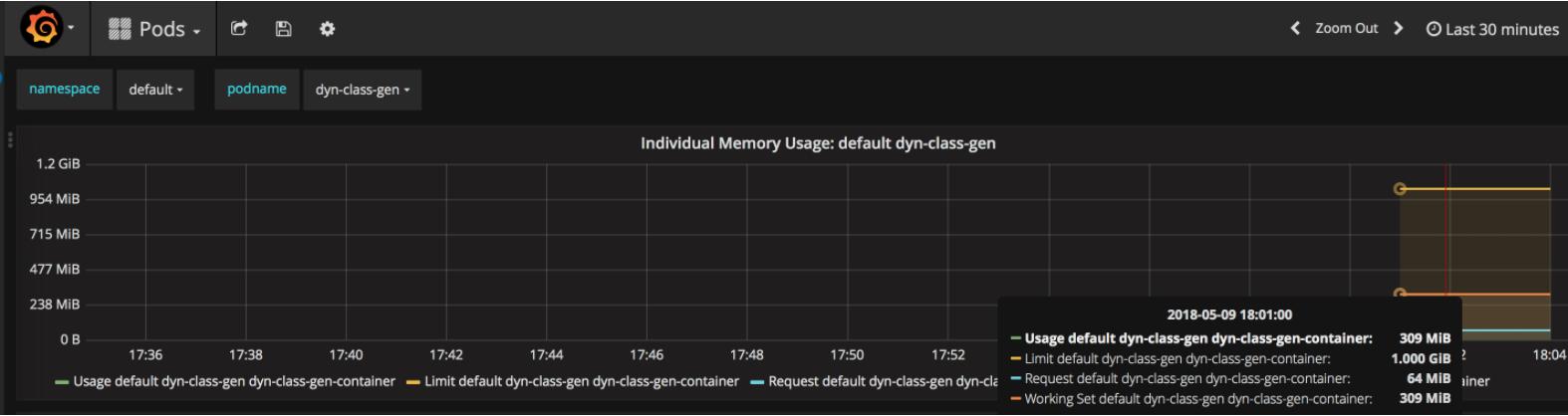 如何正确调整Java10应用的容器大小