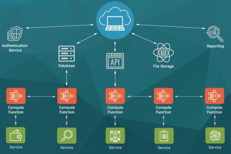 从微服务到分布式系统:Java开发者生存指南