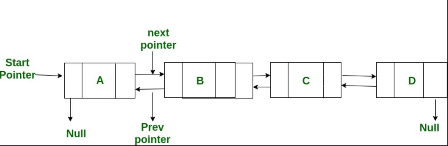 异或双向链表是什么?