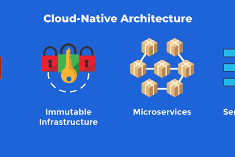 Cloud-Native架构:指南、定义